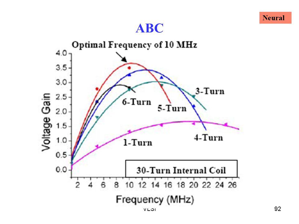 VLSI92 ABC Neural