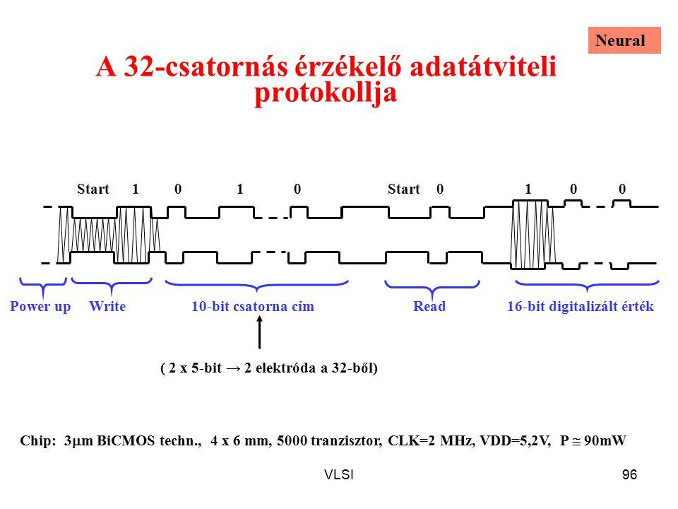 VLSI96 A 32-csatornás érzékelő adatátviteli protokollja 1100Start Power upWriteRead16-bit digitalizált érték10-bit csatorna cím Start0001 ( 2 x 5-bit → 2 elektróda a 32-ből) Chip: 3  m BiCMOS techn., 4 x 6 mm, 5000 tranzisztor, CLK=2 MHz, VDD=5,2V, P  90mW Neural