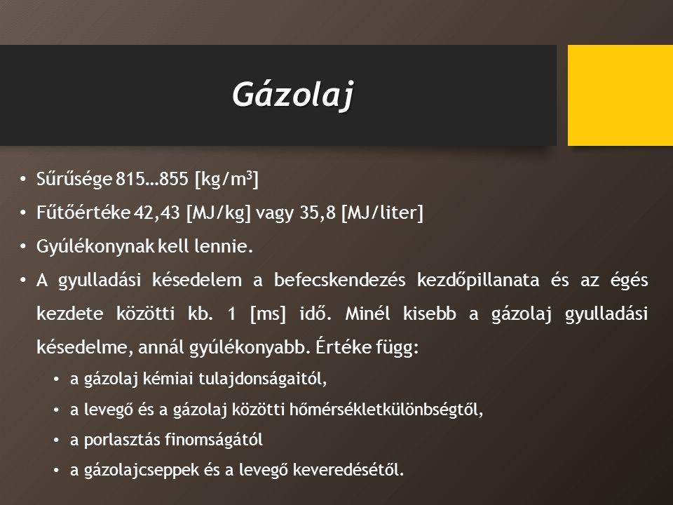 Gázolaj Sűrűsége 815…855 [kg/m 3 ] Fűtőértéke 42,43 [MJ/kg] vagy 35,8 [MJ/liter] Gyúlékonynak kell lennie.