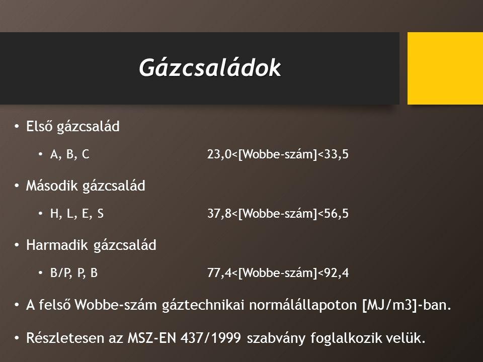 Gázcsaládok Első gázcsalád A, B, C 23,0<[Wobbe-szám]<33,5 Második gázcsalád H, L, E, S37,8<[Wobbe-szám]<56,5 Harmadik gázcsalád B/P, P, B 77,4<[Wobbe-szám]<92,4 A felső Wobbe-szám gáztechnikai normálállapoton [MJ/m3]-ban.