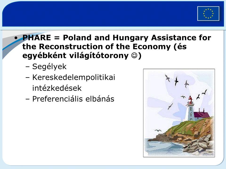 PHARE = Poland and Hungary Assistance for the Reconstruction of the Economy (és egyébként világítótorony ) –Segélyek –Kereskedelempolitikai intézkedések –Preferenciális elbánás