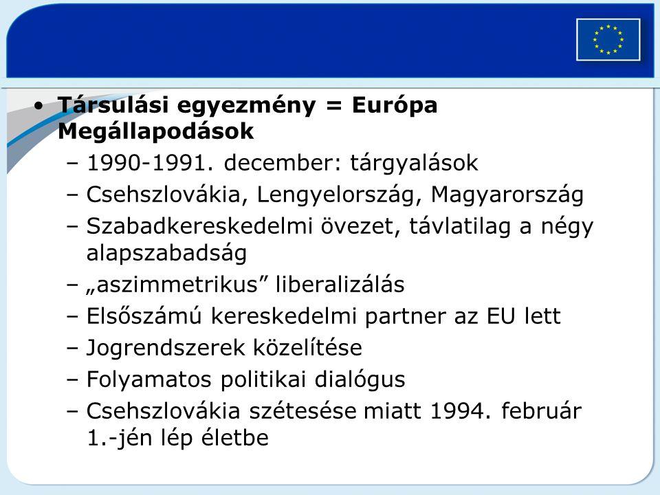 Társulási egyezmény = Európa Megállapodások –1990-1991.