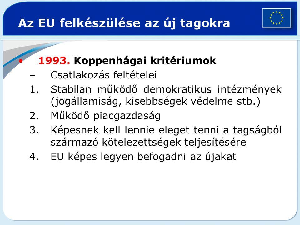 Az EU felkészülése az új tagokra 1993.
