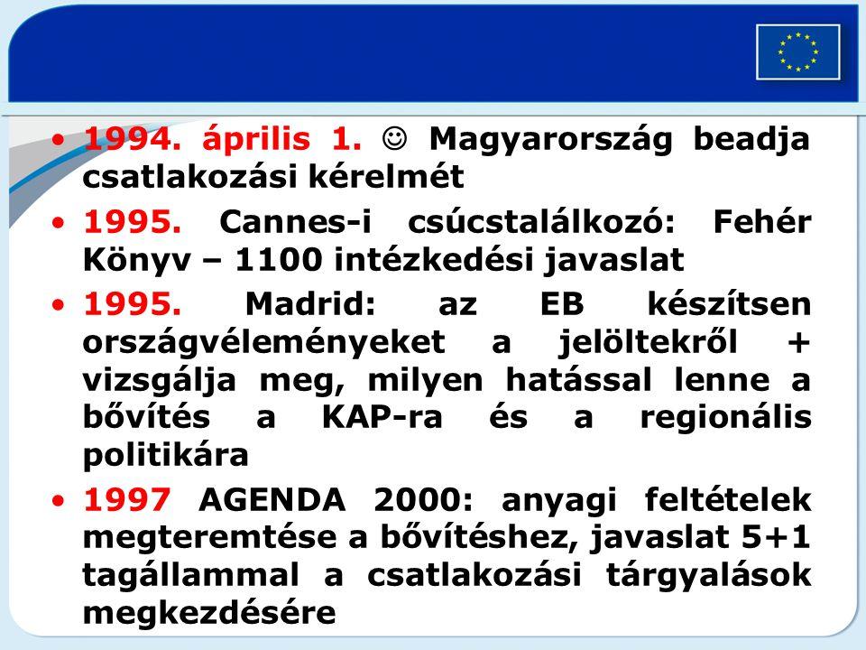 1994.április 1. Magyarország beadja csatlakozási kérelmét 1995.