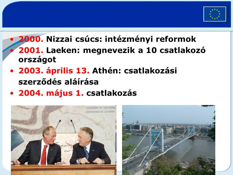 2000.Nizzai csúcs: intézményi reformok 2001. Laeken: megnevezik a 10 csatlakozó országot 2003.