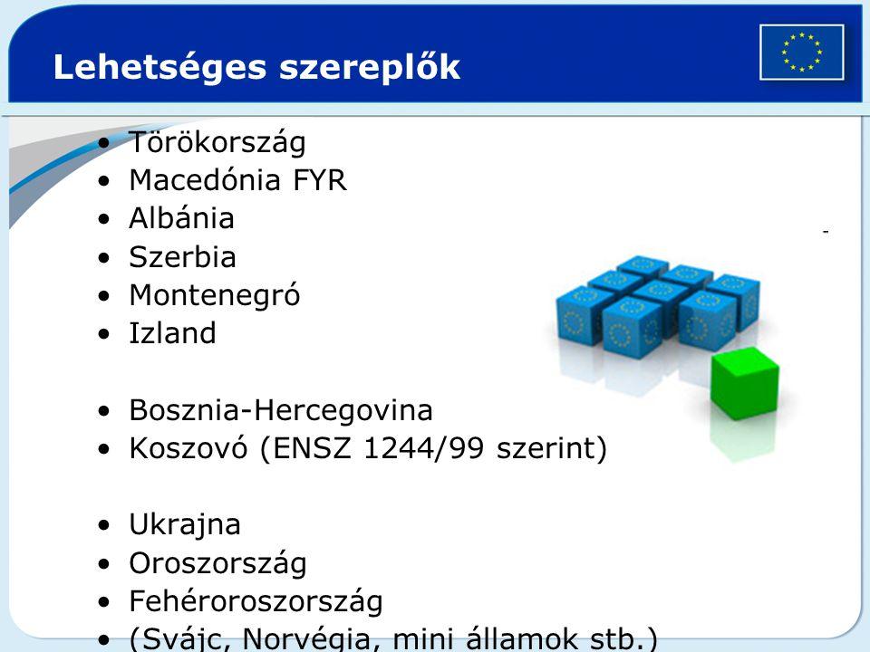 Lehetséges szereplők Törökország Macedónia FYR Albánia Szerbia Montenegró Izland Bosznia-Hercegovina Koszovó (ENSZ 1244/99 szerint) Ukrajna Oroszország Fehéroroszország (Svájc, Norvégia, mini államok stb.)
