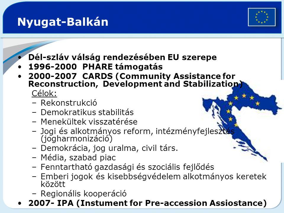 Dél-szláv válság rendezésében EU szerepe 1996-2000 PHARE támogatás 2000-2007 CARDS (Community Assistance for Reconstruction, Development and Stabilization) Célok: –Rekonstrukció –Demokratikus stabilitás –Menekültek visszatérése –Jogi és alkotmányos reform, intézményfejlesztés (jogharmonizáció) –Demokrácia, jog uralma, civil társ.