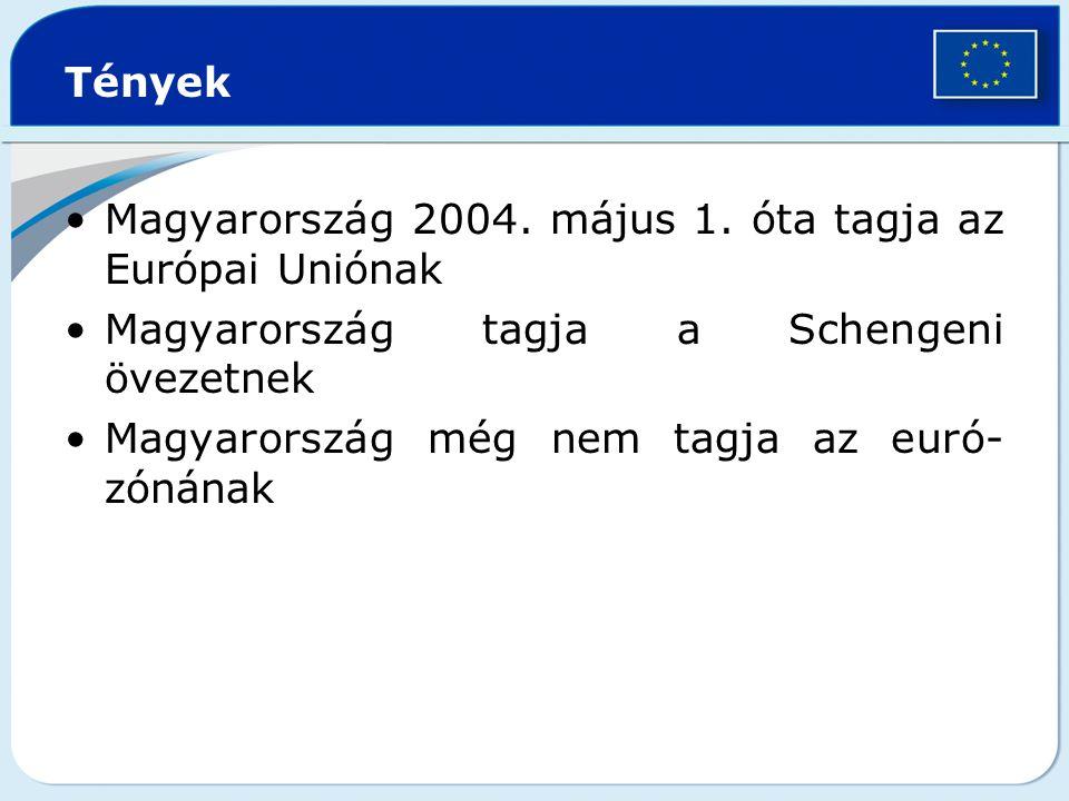 Tények Magyarország 2004.május 1.