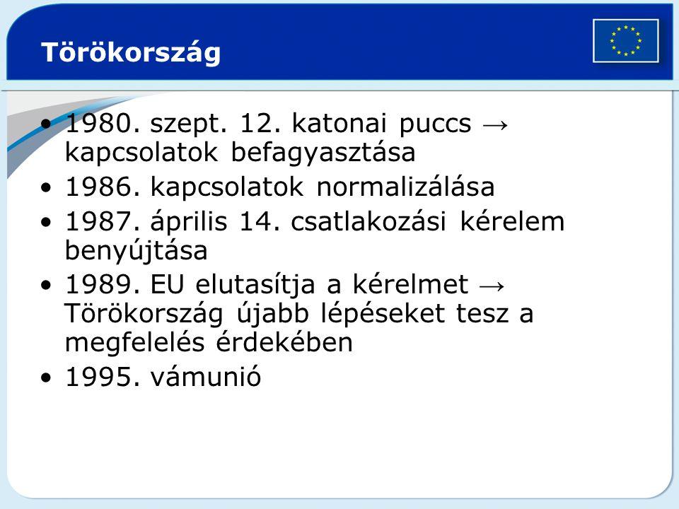 Törökország 1980.szept. 12. katonai puccs → kapcsolatok befagyasztása 1986.