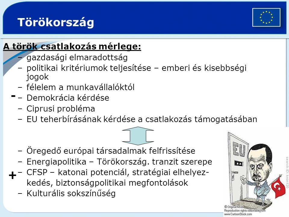 Törökország A török csatlakozás mérlege: –gazdasági elmaradottság –politikai kritériumok teljesítése – emberi és kisebbségi jogok –félelem a munkavállalóktól –Demokrácia kérdése –Ciprusi probléma –EU teherbírásának kérdése a csatlakozás támogatásában –Öregedő európai társadalmak felfrissítése –Energiapolitika – Törökország.