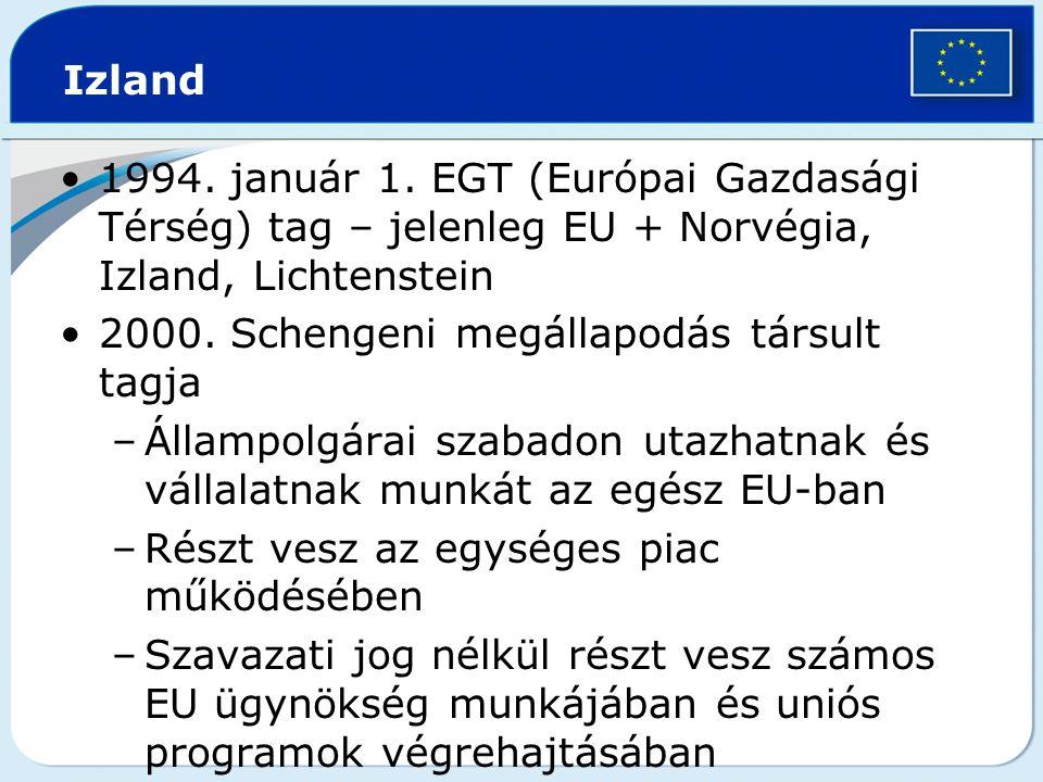 Izland 1994.január 1.