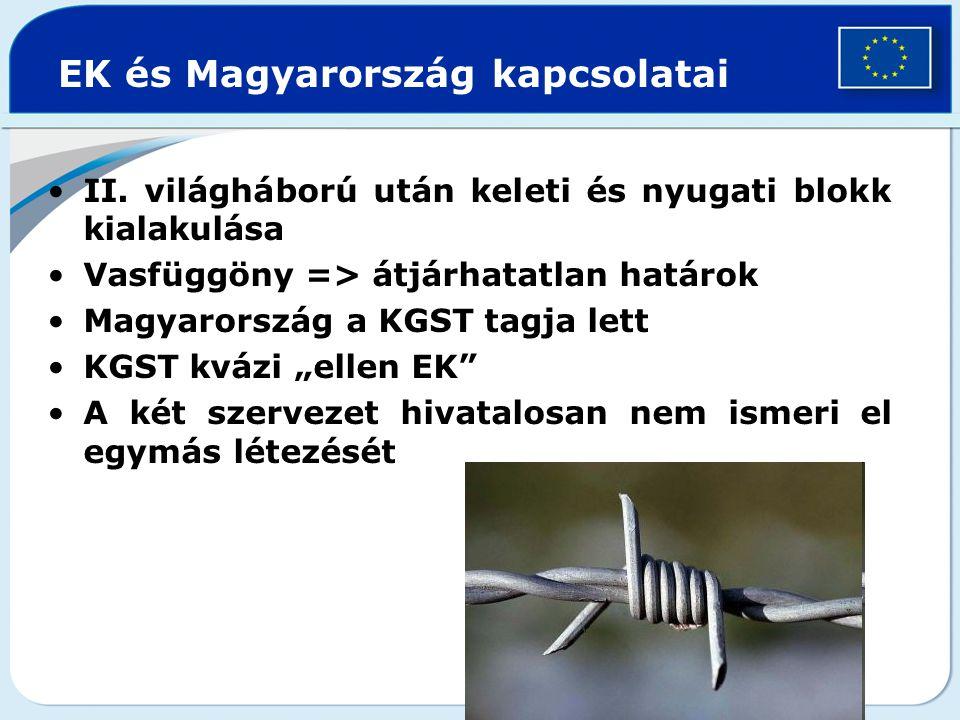 EK és Magyarország kapcsolatai II.