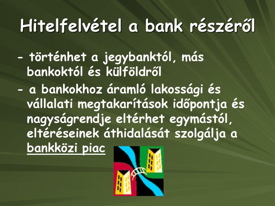 Hitelfelvétel a bank részéről - történhet a jegybanktól, más bankoktól és külföldről - a bankokhoz áramló lakossági és vállalati megtakarítások időpon