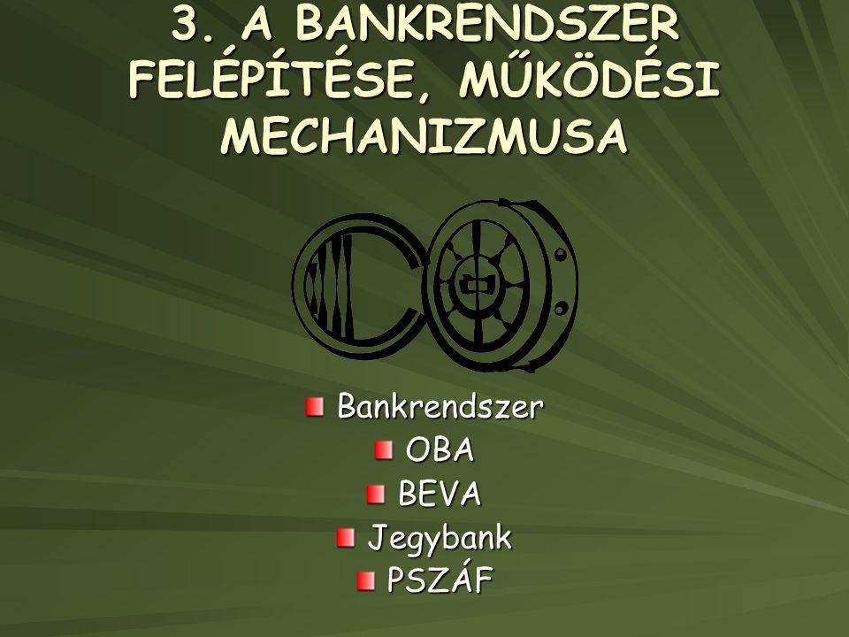 3. A BANKRENDSZER FELÉPÍTÉSE, MŰKÖDÉSI MECHANIZMUSA BankrendszerOBABEVAJegybankPSZÁF