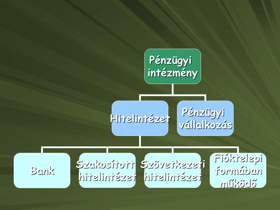 Pénzügyiintézmény Hitelintézet BankSzakosítotthitelintézetSzövetkezetihitelintézetFióktelepiformábanműködő Pénzügyivállalkozás