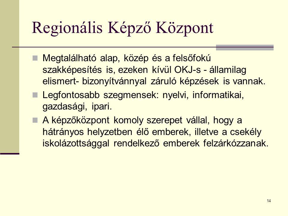14 Regionális Képző Központ Megtalálható alap, közép és a felsőfokú szakképesítés is, ezeken kívül OKJ-s - államilag elismert- bizonyítvánnyal záruló