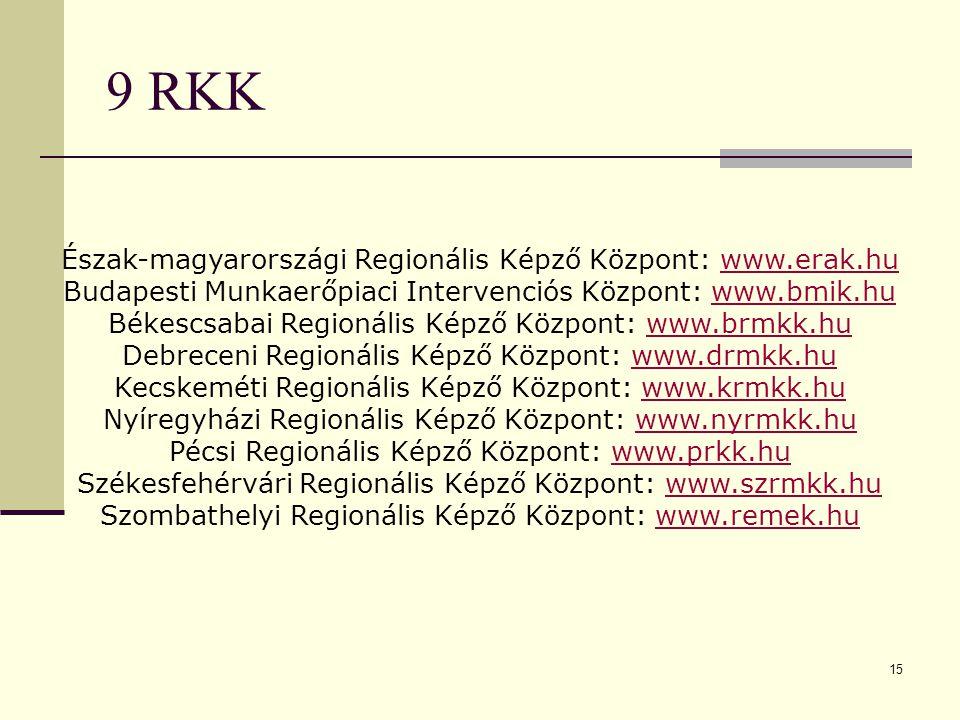 15 9 RKK Észak-magyarországi Regionális Képző Központ: www.erak.huwww.erak.hu Budapesti Munkaerőpiaci Intervenciós Központ: www.bmik.huwww.bmik.hu Bék