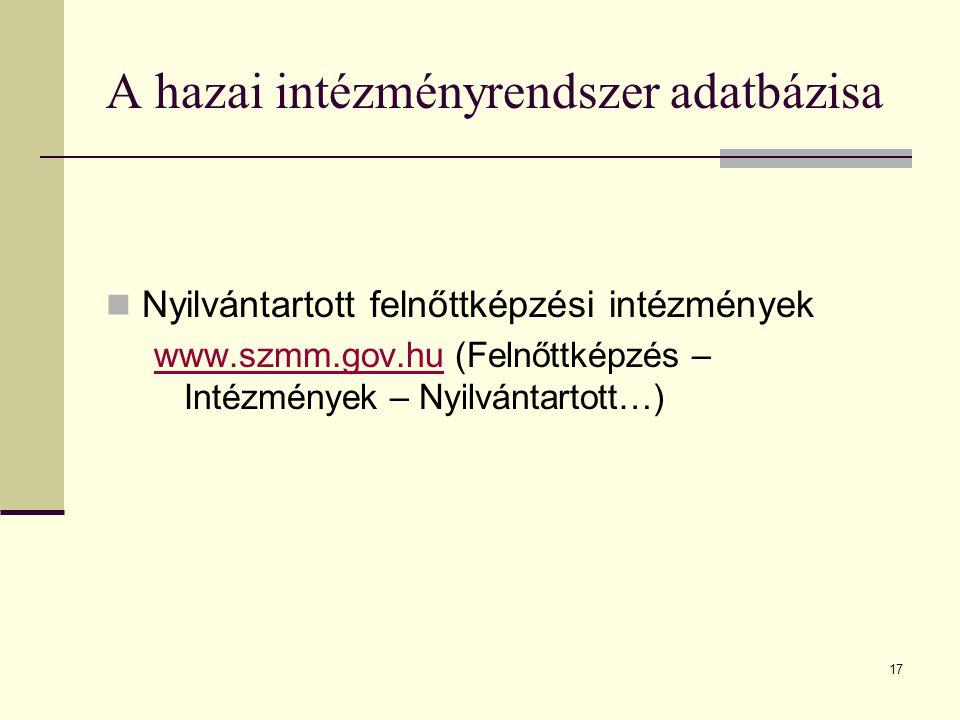 17 A hazai intézményrendszer adatbázisa Nyilvántartott felnőttképzési intézmények www.szmm.gov.huwww.szmm.gov.hu (Felnőttképzés – Intézmények – Nyilvá