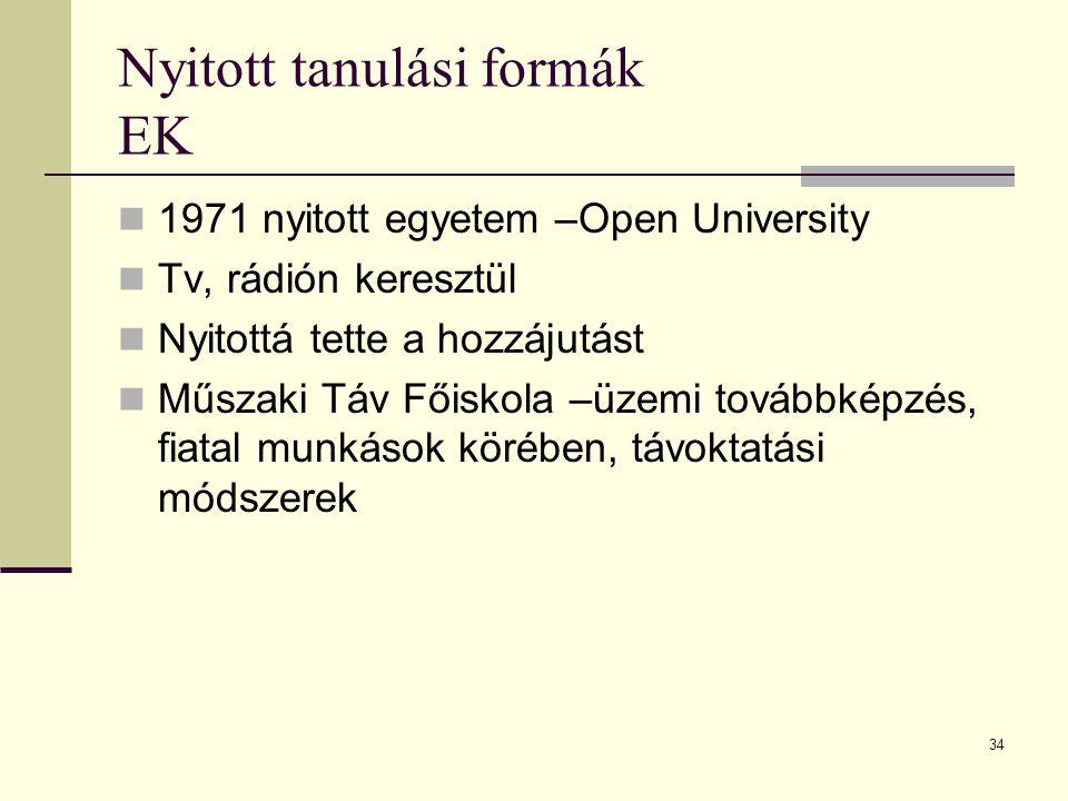 34 Nyitott tanulási formák EK 1971 nyitott egyetem –Open University Tv, rádión keresztül Nyitottá tette a hozzájutást Műszaki Táv Főiskola –üzemi tová