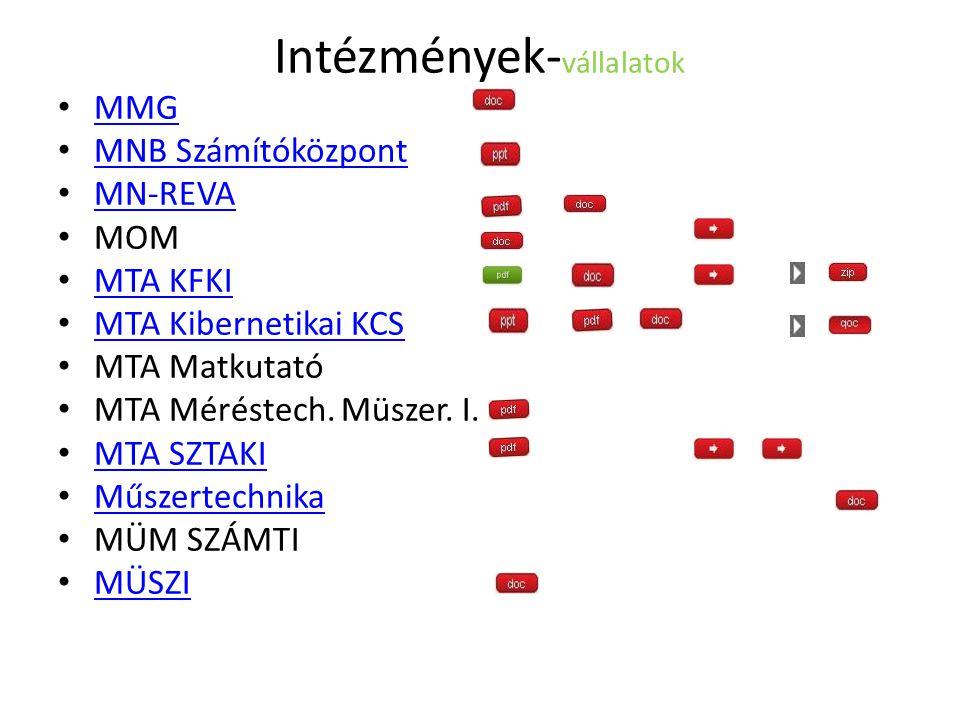 Intézmények- vállalatok MMG MNB Számítóközpont MN-REVA MOM MTA KFKI MTA Kibernetikai KCS MTA Matkutató MTA Méréstech.
