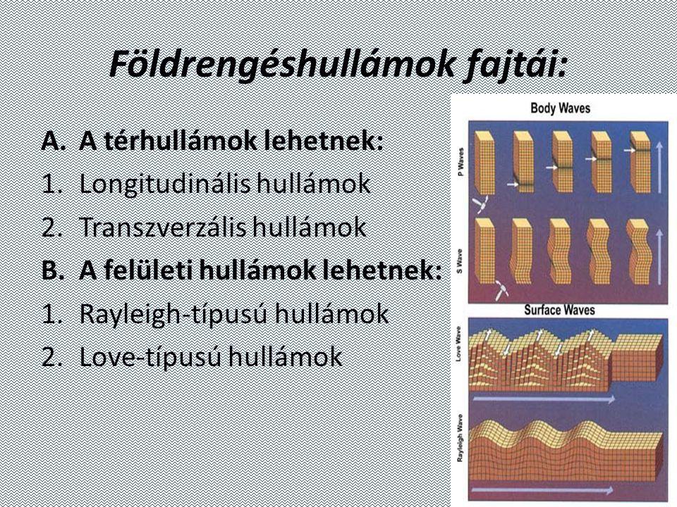 Földrengéshullámok fajtái: A.A térhullámok lehetnek: 1.Longitudinális hullámok 2.Transzverzális hullámok B.A felületi hullámok lehetnek: 1.Rayleigh-tí
