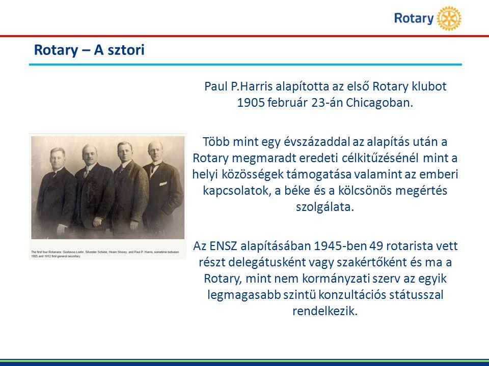 Rotary – A sztori Paul P.Harris alapította az első Rotary klubot 1905 február 23-án Chicagoban.