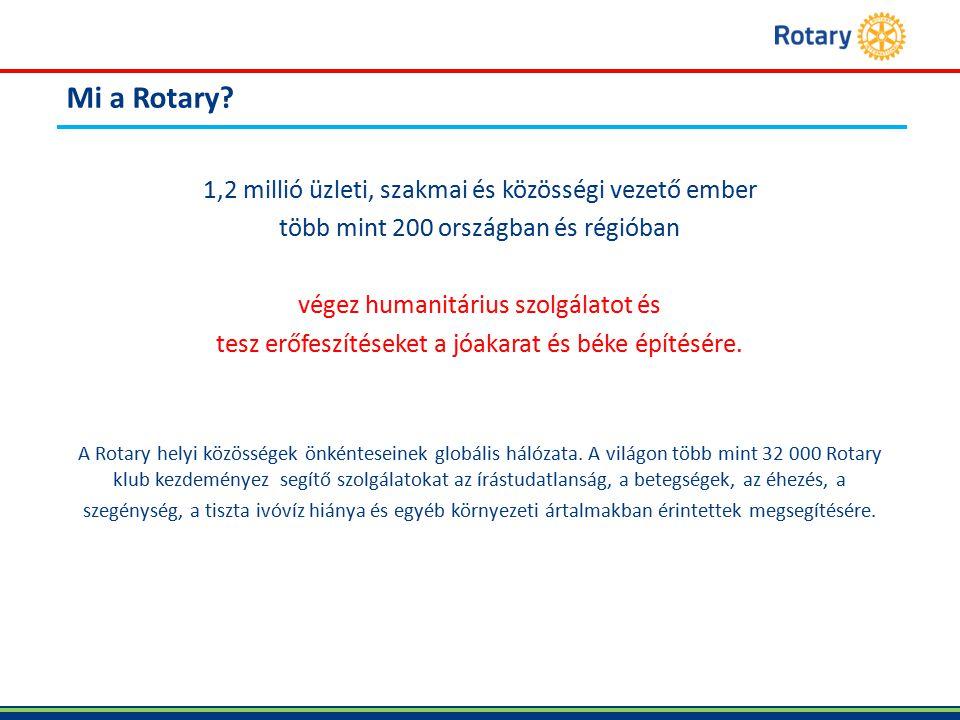 Mi a Rotary.