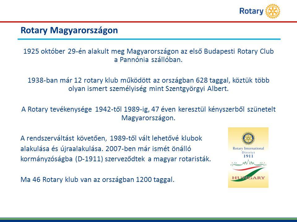 Rotary Magyarországon 1925 október 29-én alakult meg Magyarországon az első Budapesti Rotary Club a Pannónia szállóban.