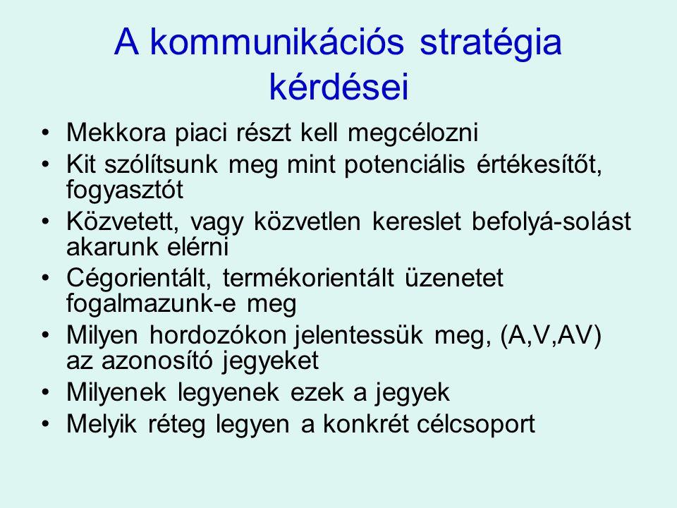 A kommunikációs stratégia kérdései Mekkora piaci részt kell megcélozni Kit szólítsunk meg mint potenciális értékesítőt, fogyasztót Közvetett, vagy köz