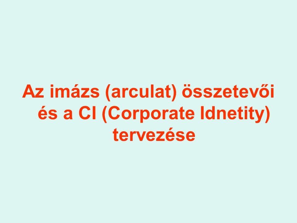 Az imázs (arculat) összetevői és a CI (Corporate Idnetity) tervezése