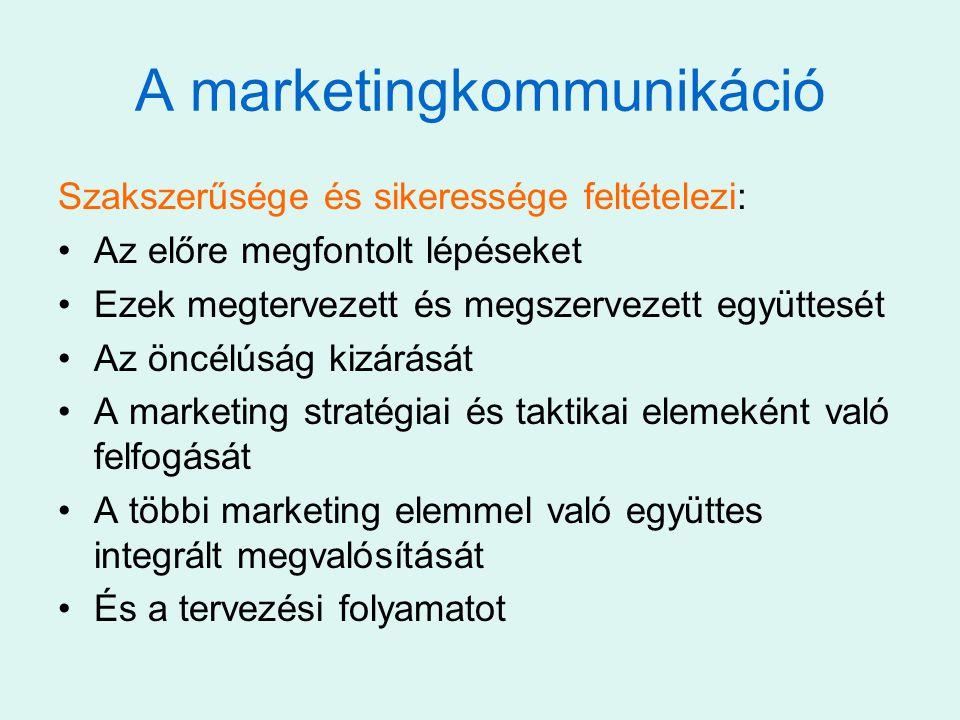 A marketingkommunikáció Szakszerűsége és sikeressége feltételezi: Az előre megfontolt lépéseket Ezek megtervezett és megszervezett együttesét Az öncél