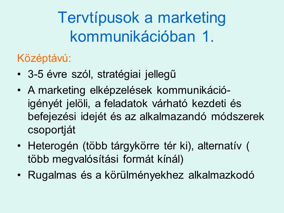 Tervtípusok a marketing kommunikációban 1. Középtávú: 3-5 évre szól, stratégiai jellegű A marketing elképzelések kommunikáció- igényét jelöli, a felad