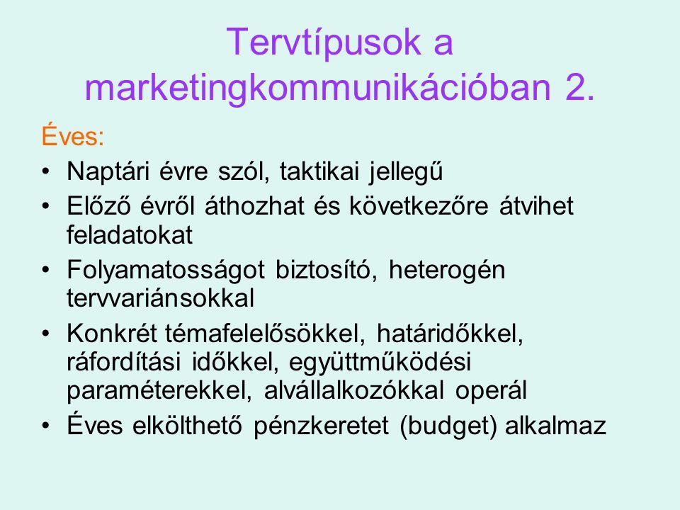 Tervtípusok a marketingkommunikációban 2. Éves: Naptári évre szól, taktikai jellegű Előző évről áthozhat és következőre átvihet feladatokat Folyamatos