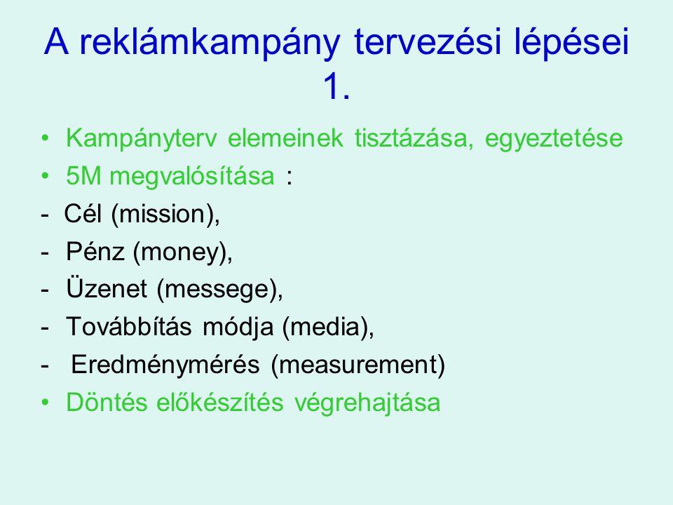 A reklámkampány tervezési lépései 1. Kampányterv elemeinek tisztázása, egyeztetése 5M megvalósítása : - Cél (mission), -Pénz (money), -Üzenet (messege