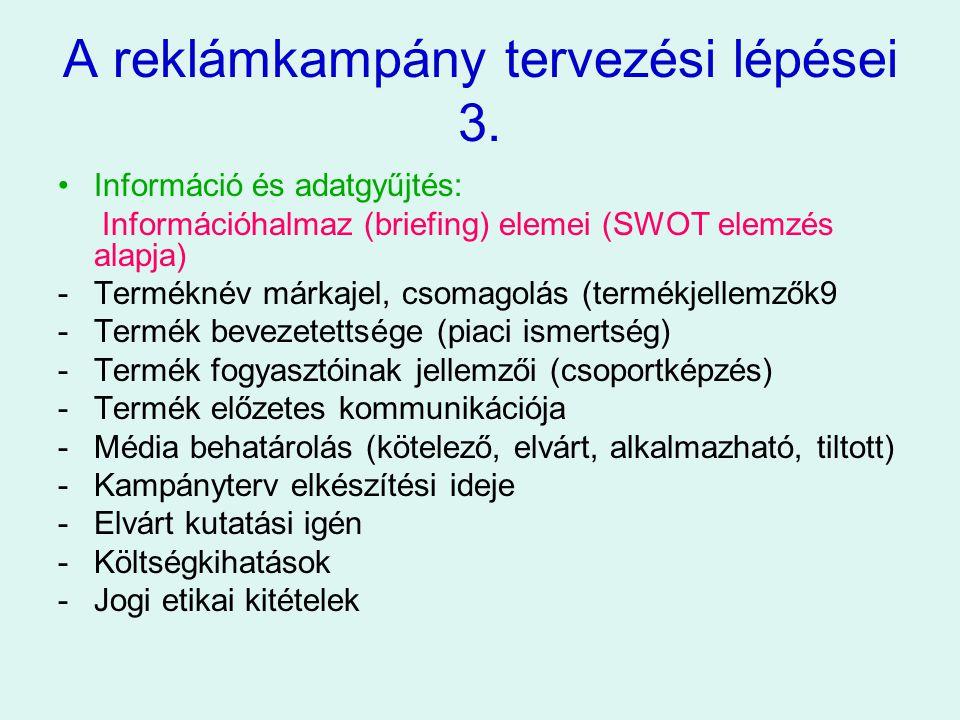 A reklámkampány tervezési lépései 3. Információ és adatgyűjtés: Információhalmaz (briefing) elemei (SWOT elemzés alapja) -Terméknév márkajel, csomagol