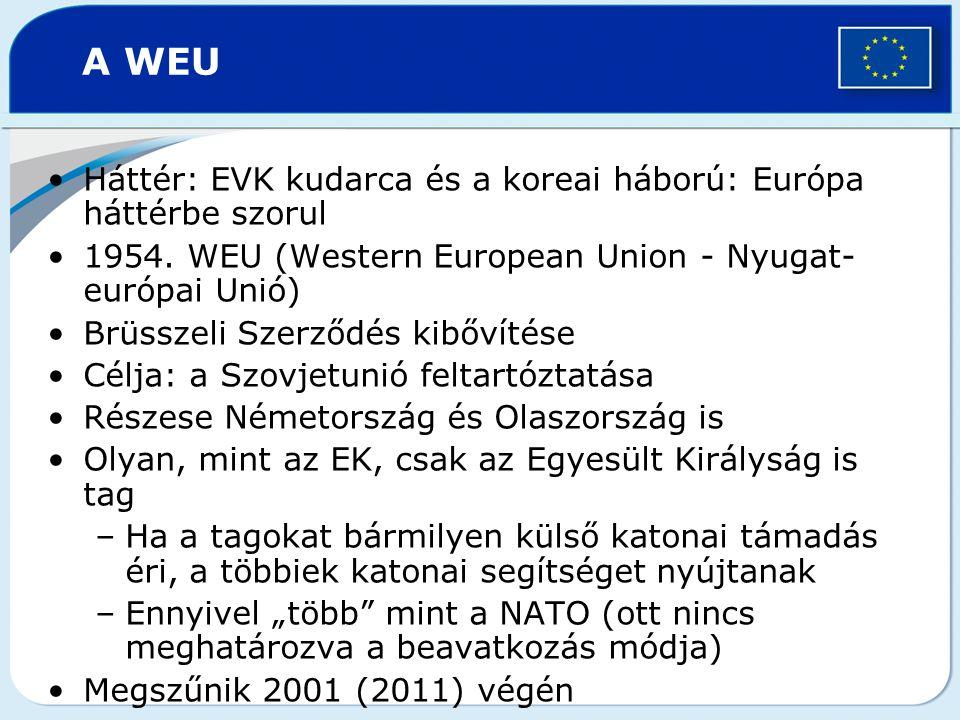 A WEU Háttér: EVK kudarca és a koreai háború: Európa háttérbe szorul 1954. WEU (Western European Union - Nyugat- európai Unió) Brüsszeli Szerződés kib