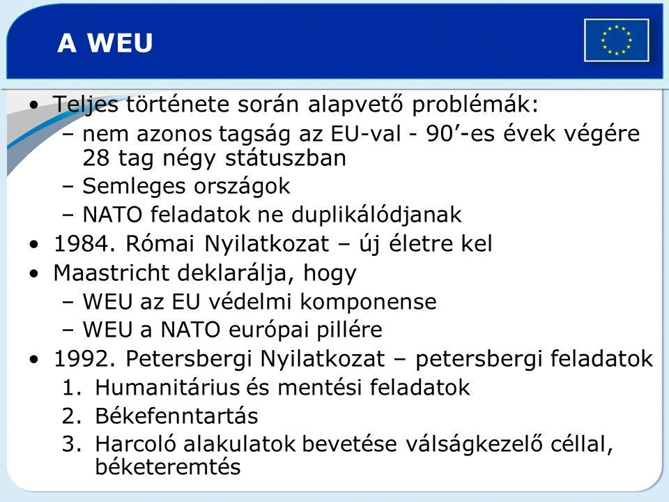 A WEU Teljes története során alapvető problémák: –nem azonos tagság az EU-val - 90'-es évek végére 28 tag négy státuszban –Semleges országok –NATO fel