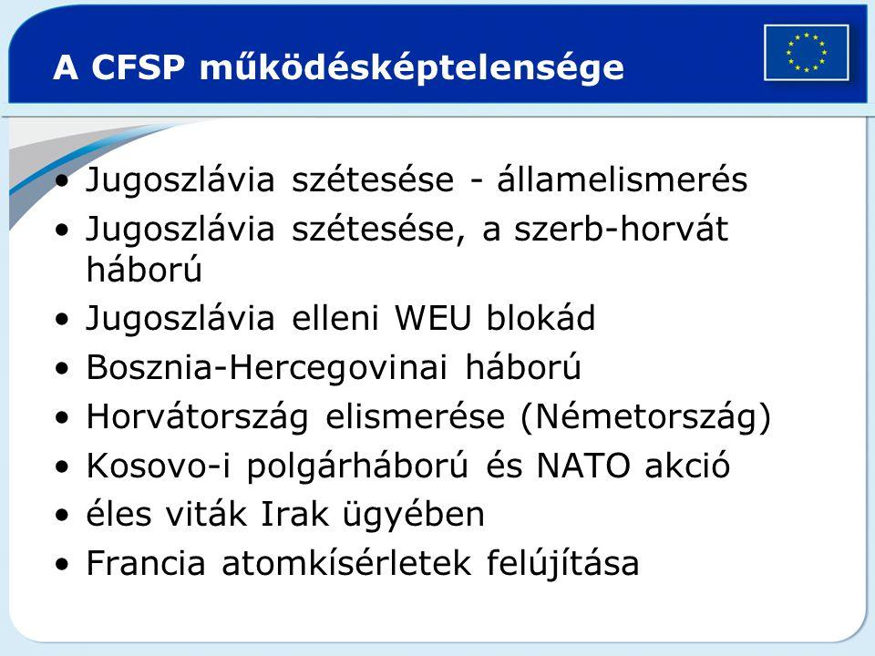 A CFSP működésképtelensége Jugoszlávia szétesése - államelismerés Jugoszlávia szétesése, a szerb-horvát háború Jugoszlávia elleni WEU blokád Bosznia-H