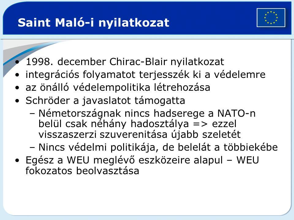 Saint Maló-i nyilatkozat 1998. december Chirac-Blair nyilatkozat integrációs folyamatot terjesszék ki a védelemre az önálló védelempolitika létrehozás