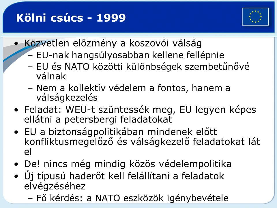 Kölni csúcs - 1999 Közvetlen előzmény a koszovói válság –EU-nak hangsúlyosabban kellene fellépnie –EU és NATO közötti különbségek szembetűnővé válnak
