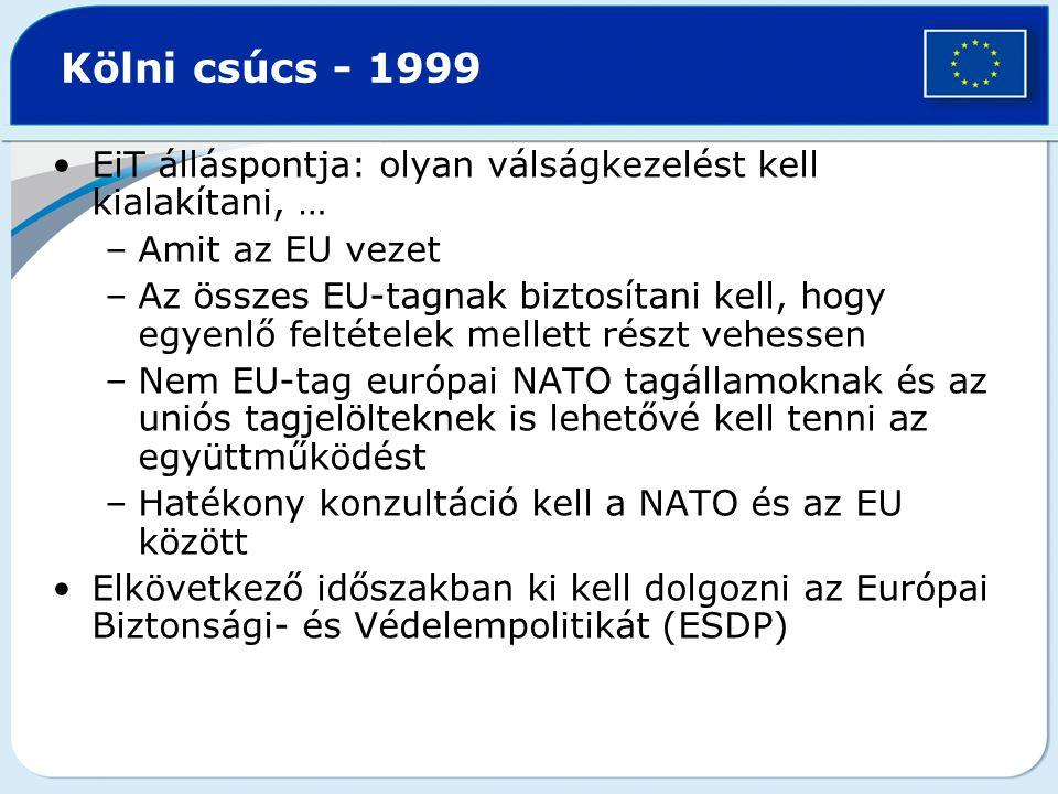 Kölni csúcs - 1999 EiT álláspontja: olyan válságkezelést kell kialakítani, … –Amit az EU vezet –Az összes EU-tagnak biztosítani kell, hogy egyenlő fel