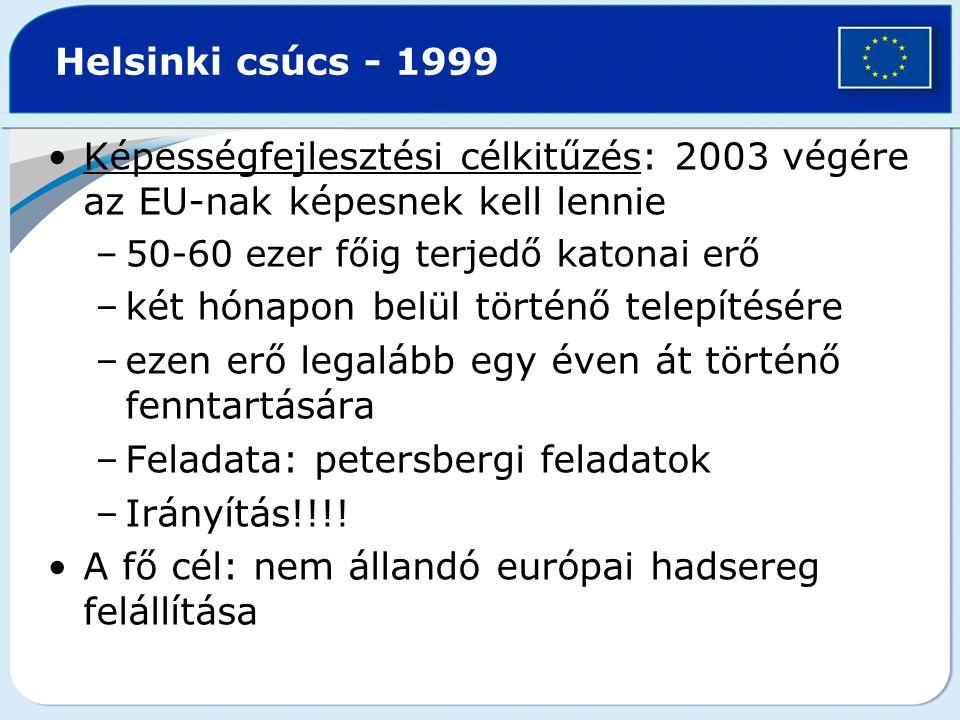 Helsinki csúcs - 1999 Képességfejlesztési célkitűzés: 2003 végére az EU-nak képesnek kell lennie –50-60 ezer főig terjedő katonai erő –két hónapon bel