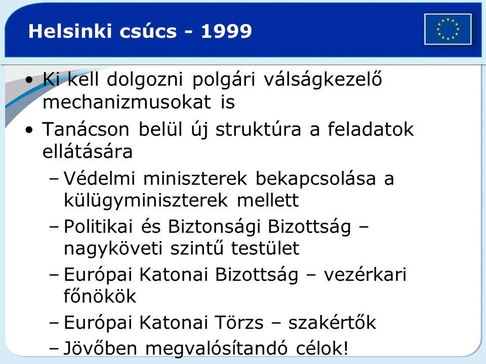 Helsinki csúcs - 1999 Ki kell dolgozni polgári válságkezelő mechanizmusokat is Tanácson belül új struktúra a feladatok ellátására –Védelmi miniszterek
