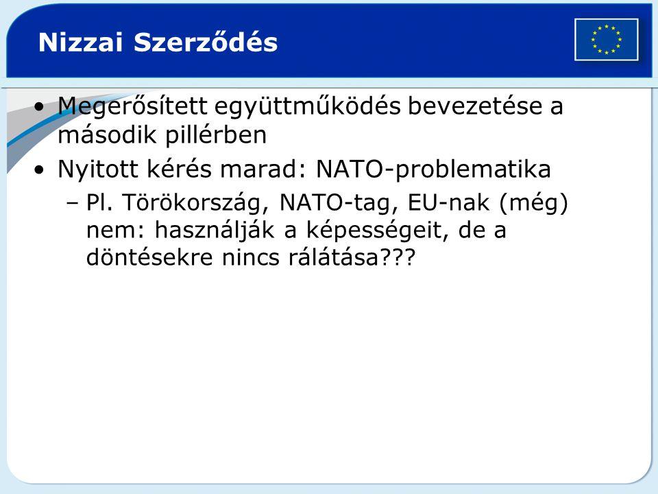 Nizzai Szerződés Megerősített együttműködés bevezetése a második pillérben Nyitott kérés marad: NATO-problematika –Pl. Törökország, NATO-tag, EU-nak (