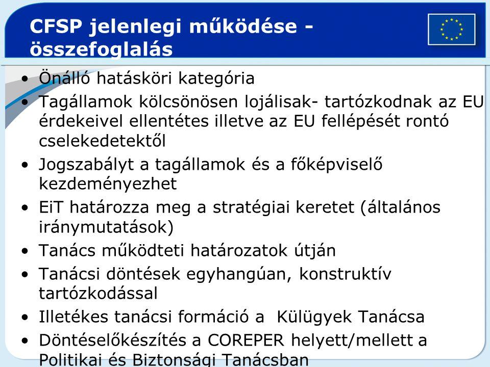 CFSP jelenlegi működése - összefoglalás Önálló hatásköri kategória Tagállamok kölcsönösen lojálisak- tartózkodnak az EU érdekeivel ellentétes illetve
