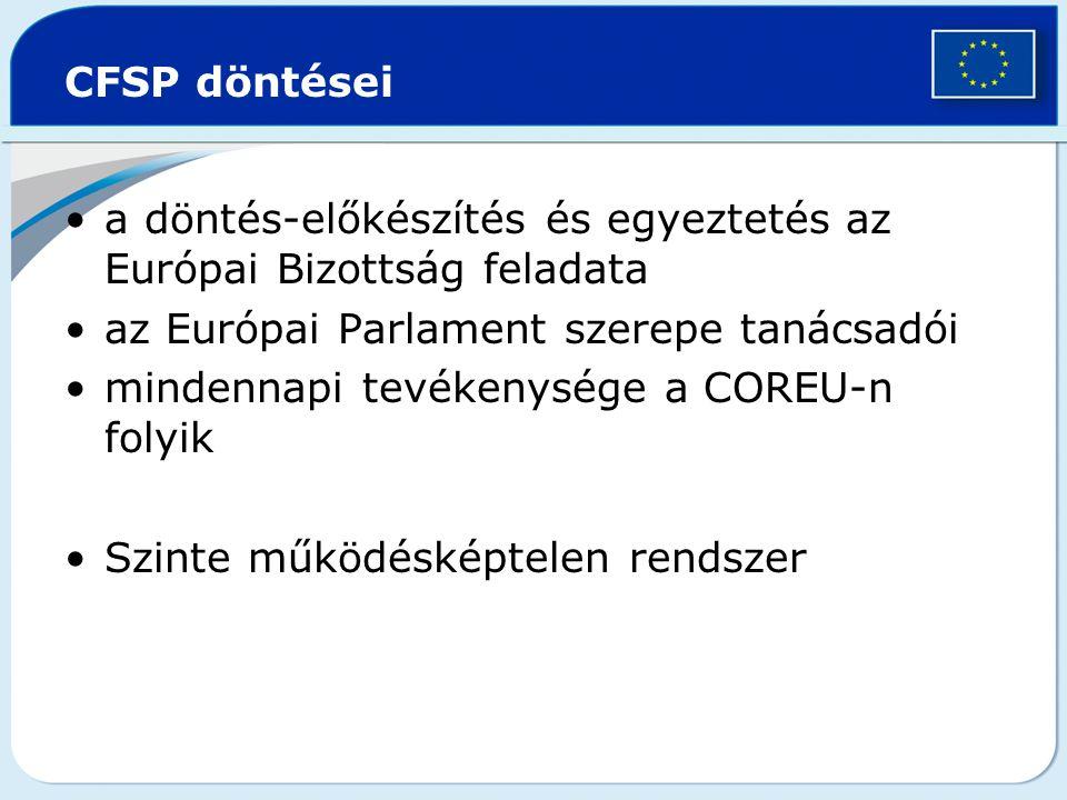 CFSP döntései a döntés-előkészítés és egyeztetés az Európai Bizottság feladata az Európai Parlament szerepe tanácsadói mindennapi tevékenysége a COREU