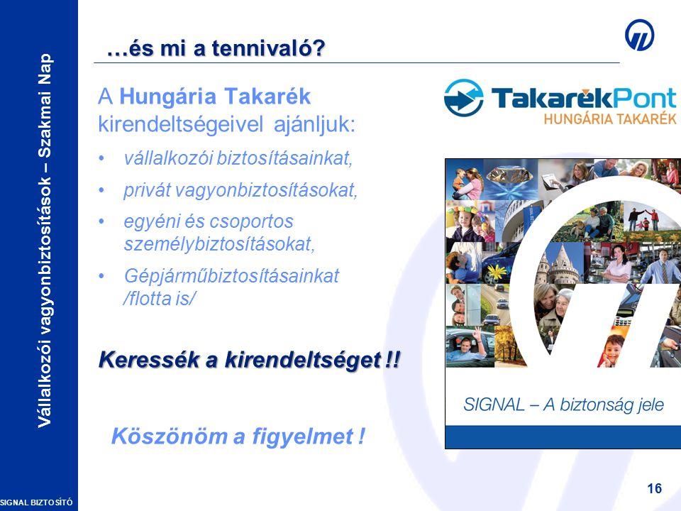 SIGNAL BIZTOSÍTÓ Vállalkozói vagyonbiztosítások – Szakmai Nap 16 A Hungária Takarék kirendeltségeivel ajánljuk: vállalkozói biztosításainkat, privát vagyonbiztosításokat, egyéni és csoportos személybiztosításokat, Gépjárműbiztosításainkat /flotta is/ Keressék a kirendeltséget !.