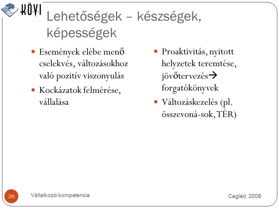 Lehetőségek – készségek, képességek Cegléd, 2008 Vállalkozói kompetencia 28 Események elébe men ő cselekvés, változásokhoz való pozitív viszonyulás Kockázatok felmérése, vállalása Proaktivitás, nyitott helyzetek teremtése, jöv ő tervezés  forgatókönyvek Változáskezelés (pl.