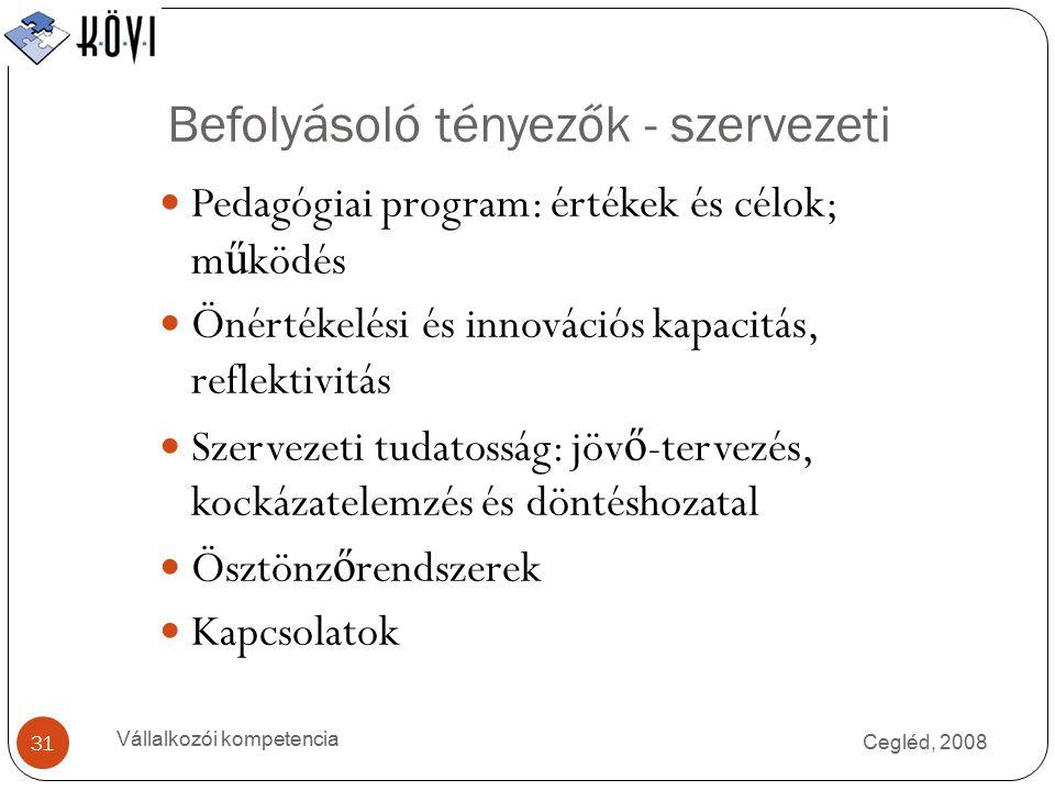 Befolyásoló tényezők - szervezeti Cegléd, 2008 Vállalkozói kompetencia 31 Pedagógiai program: értékek és célok; m ű ködés Önértékelési és innovációs kapacitás, reflektivitás Szervezeti tudatosság: jöv ő -tervezés, kockázatelemzés és döntéshozatal Ösztönz ő rendszerek Kapcsolatok