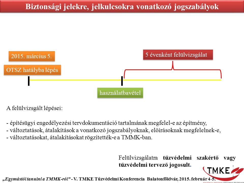 A felülvizsgált lépései: - építésügyi engedélyezési tervdokumentáció tartalmának megfelel-e az építmény, - változtatások, átalakítások a vonatkozó jog